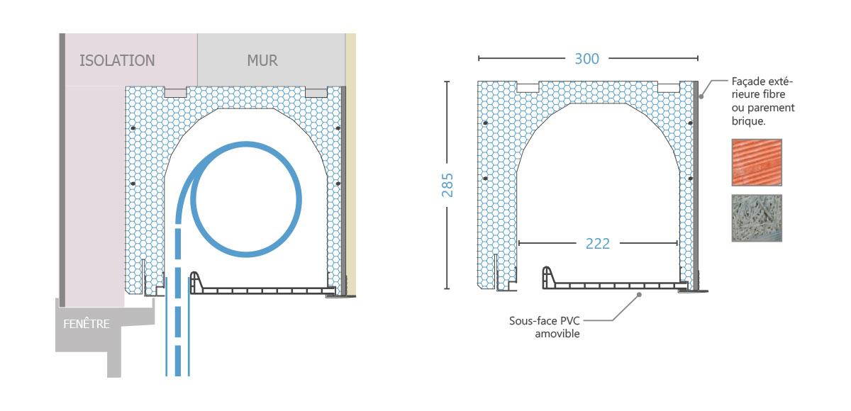 Volet roulant coffre tunnel en coupe